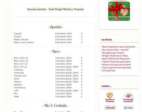 punti alimenti weight watchers oltre la dieta il diario 1 gennaio 2014 mangia senza