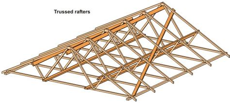trussed rafters  cut truss chords carpentry diy