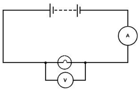 how to measure resistance in a circuit measuring resistance with a voltmeter and an ammeter nuffield foundation