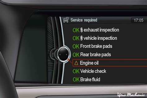 Bmw Service Icons by Understanding The Bmw Condition Based Servicing And