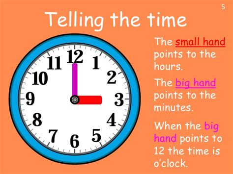 Time To Tell The telling time