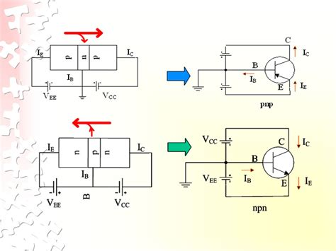 transistor bipolar bjt engineersinfo org bipolar junction transistor bjt 3