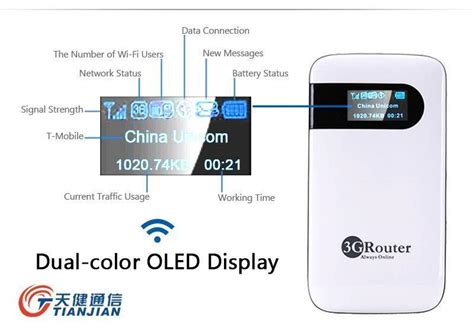 Portable Gsm Router Unlock mobile device 3g wifi router portable pocket routers