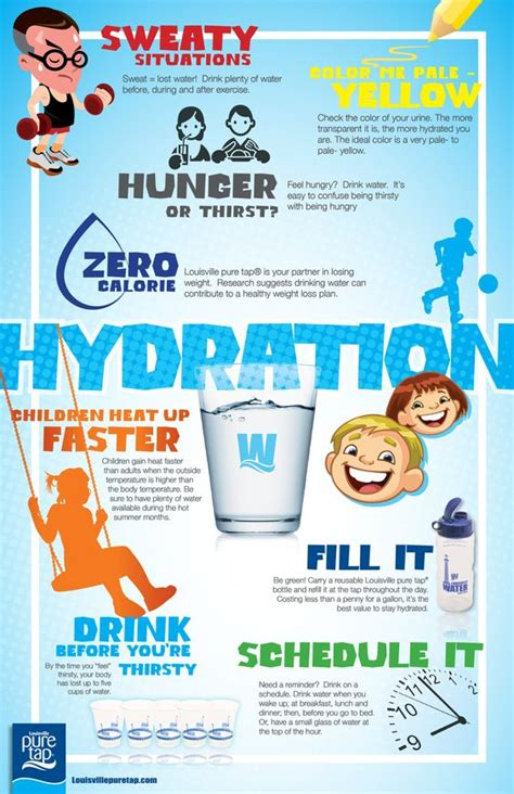 hydration meaning stay hydrated this summer remember you want to drink