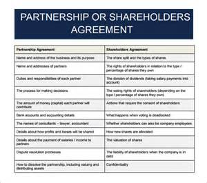 corporate partnership agreement template business partnership agreement 6 documents in