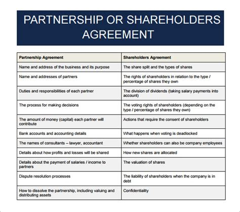 business partnership template business partnership agreement 10 documents in