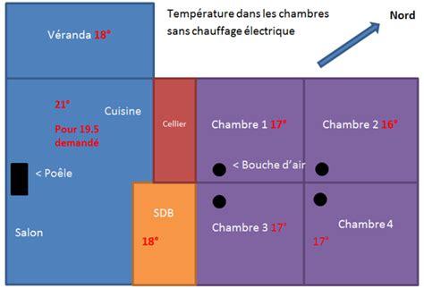 Avis Poele Rika Domo by Avis Sur Les Po 234 Les 224 Granul 233 S Rika Conseils Thermiques