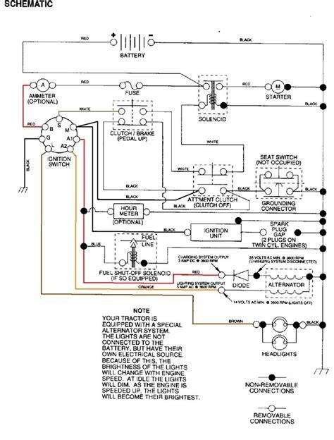 wiring diagram for a craftsman mower wiring diagram craftsman lawn mower i need one for