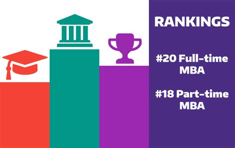 Top 20 Mba Programs 2015 by Businessweek Ranks Foster Time Mba 20 Part Time Mba