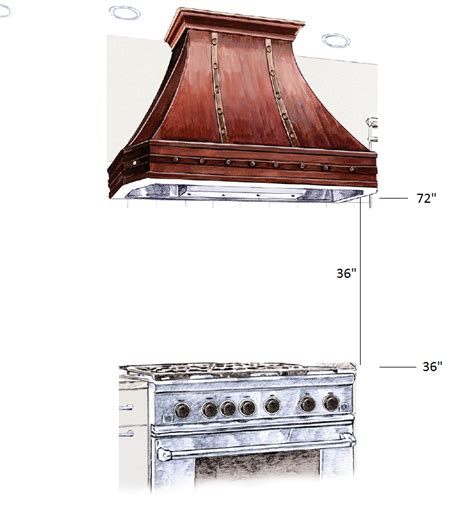 Cooktop Stove Everything You Need To About Buying A Range