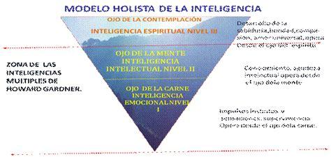 imagenes inteligencia espiritual la inteligencia emocional en el maestro del nivel