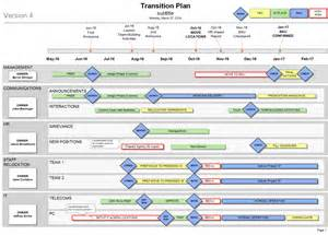 visio roadmap template visio agile roadmap template discount bundle