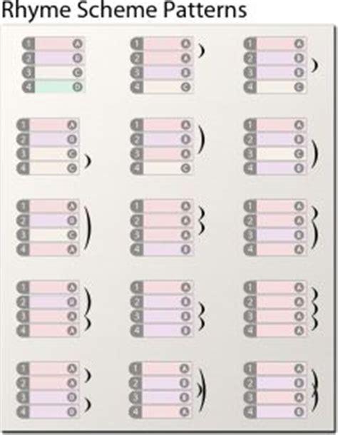 envelope stanza pattern poems lines stanzas meter and rhyme scheme quiz cards