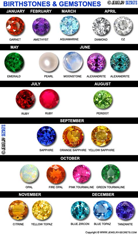 birthstones colors by month birthstone guide by month jewelry secrets