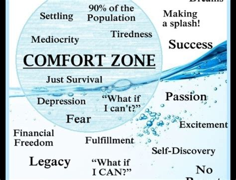comfort zone poem right people right place right time samuel xiveiro