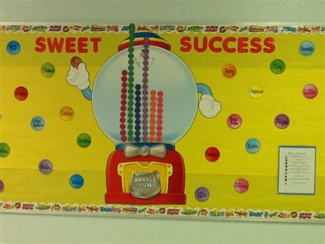 Goal Setting Classroom Scoreboards To Consistently Track Scoreboard Ideas