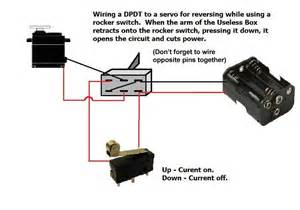 the most useless machine wiring diagram