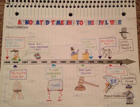 Civil War Travel Events On The Road | civil war travel events on the road civil war timeline