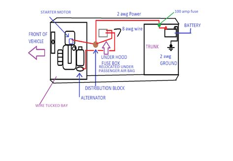 98 civic battery relocation wiring diagram civic alarm