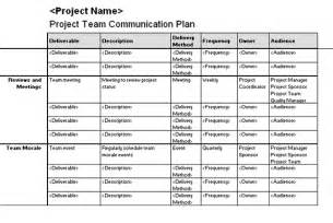 communication management plan template project team communication plan template for excel 2003 or