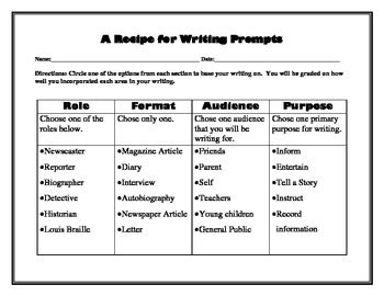 raft writing template writing prompt worksheet raft by lonis teachers
