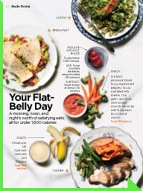 Flat Belly Diet 4 Day Detox Menu by Sassy Water Diet Sassy Water Recipe Flat Belly Diet