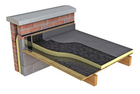Flat Roof Insulation Flat Roof Insulation Warm Roofs Proshieldproshield