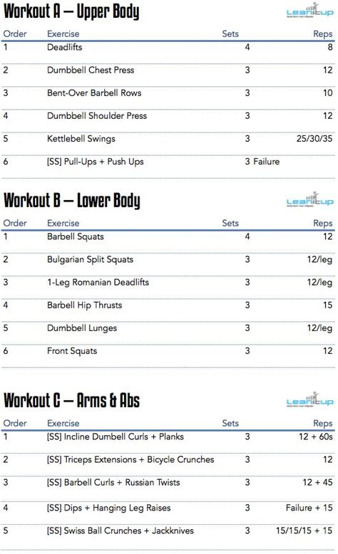 best 25 women s workout plans ideas on pinterest sport fitness muscle training program