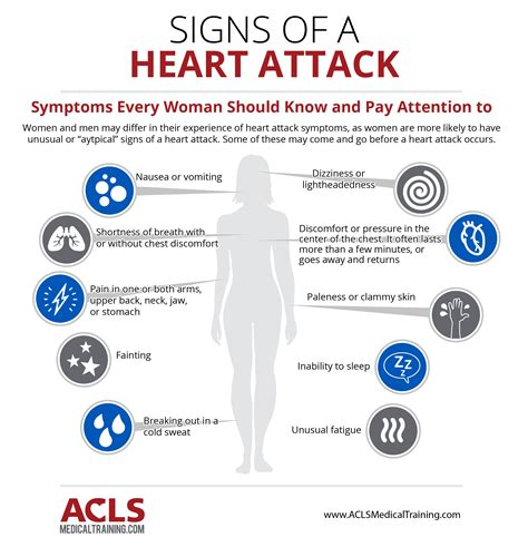 attack symptoms a s attack why and how it is different than a s attack