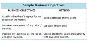business goals and objectives template the definitive guide to developing your social media