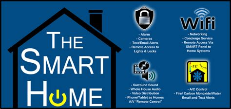 smart homes come true or privacy nightmare