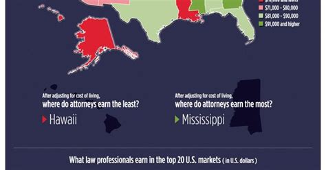 Do Lawyers Or Mba Make More by How Much Do Attorneys Make Interesting That El Paso San