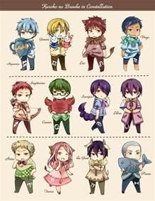 knb zodiac signs kuroko no basuke zodiac signs