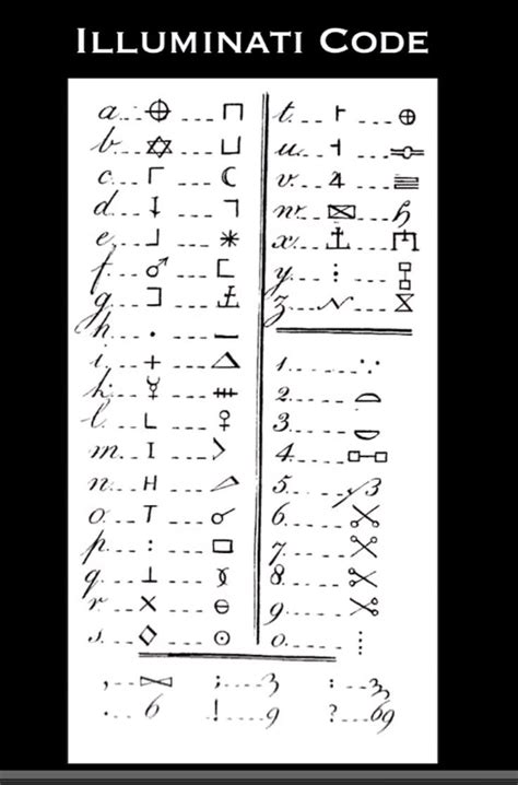 illuminati writing the illuminati principles numbers code for the