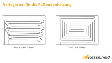 Flie Estrich Auf Holzboden 2189 by Fu 223 Bodenheizung Verlegen Noppensystem Fu Bodenheizung