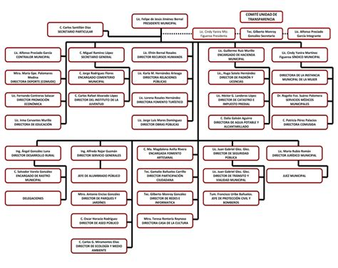 cadena de suministro jose cuervo tequila gobierno del estado de jalisco