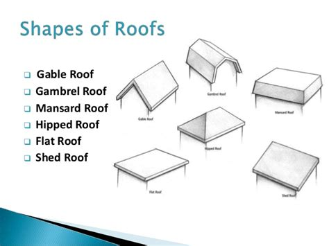 Roof Shapes 6 Roofing Shapes You To
