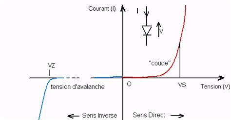 diode conduction diode conduction 28 images chapter 04 unregulated power supply design diode semiconductors