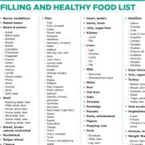 printable weight watchers shopping list 1000 images about simple start on pinterest weights