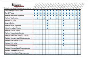 Toyota Camry Maintenance Schedule Toyota Car Maintenance Chart