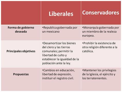 cambios en las formas w2 e informativas para el 2016 conservadores vs liberales cuadros comparativos e
