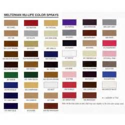 meltonian color chart kiwi shoe color chart picture and images