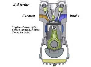 motorcycles motorcycle news and reviews motorcycle engines