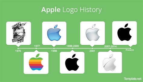apple logo history apple logo history meaning clipart library
