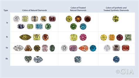 different color diamonds the pink promise loupiosity