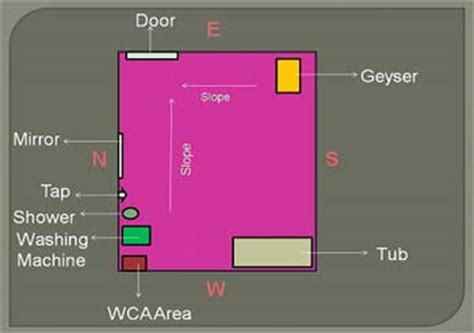 direction of bathroom according to vastu vastu for bathroom simple vastu tips for bathroom and toilet