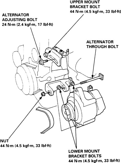 100 2003 honda civic alternator wiring diagram