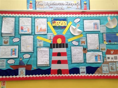 light house displays lighthouse keepers lunch display lighthouse keeper