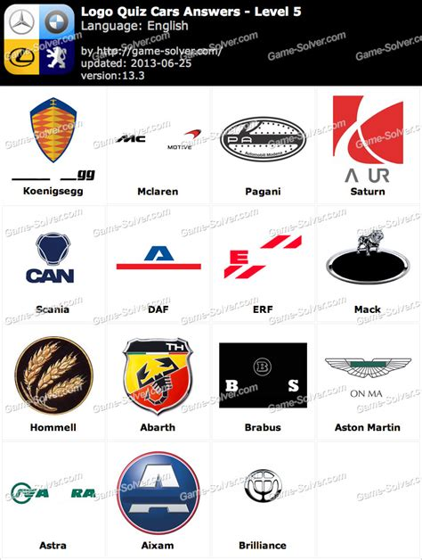 Auto Logo Quiz Level 5 by Logo Quiz Cars Answers Level 5 Game Solver