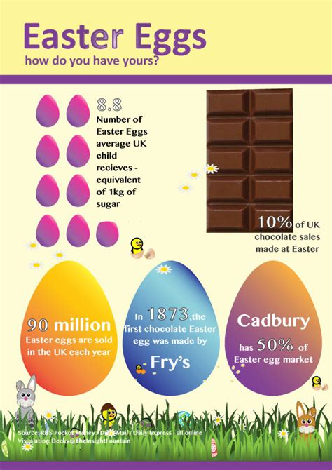 facts about easter easter egg picture just facts 28 images disney easter